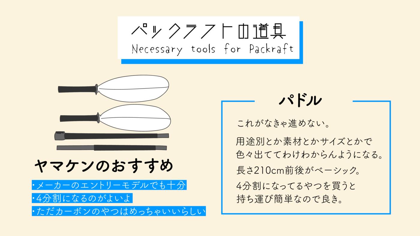 いろいろな種類が発売されていてどれを選んだら良いかわからないパックラフト道具筆頭パドル。まずは各メーカーのエントリーモデルを購入で問題有りません。