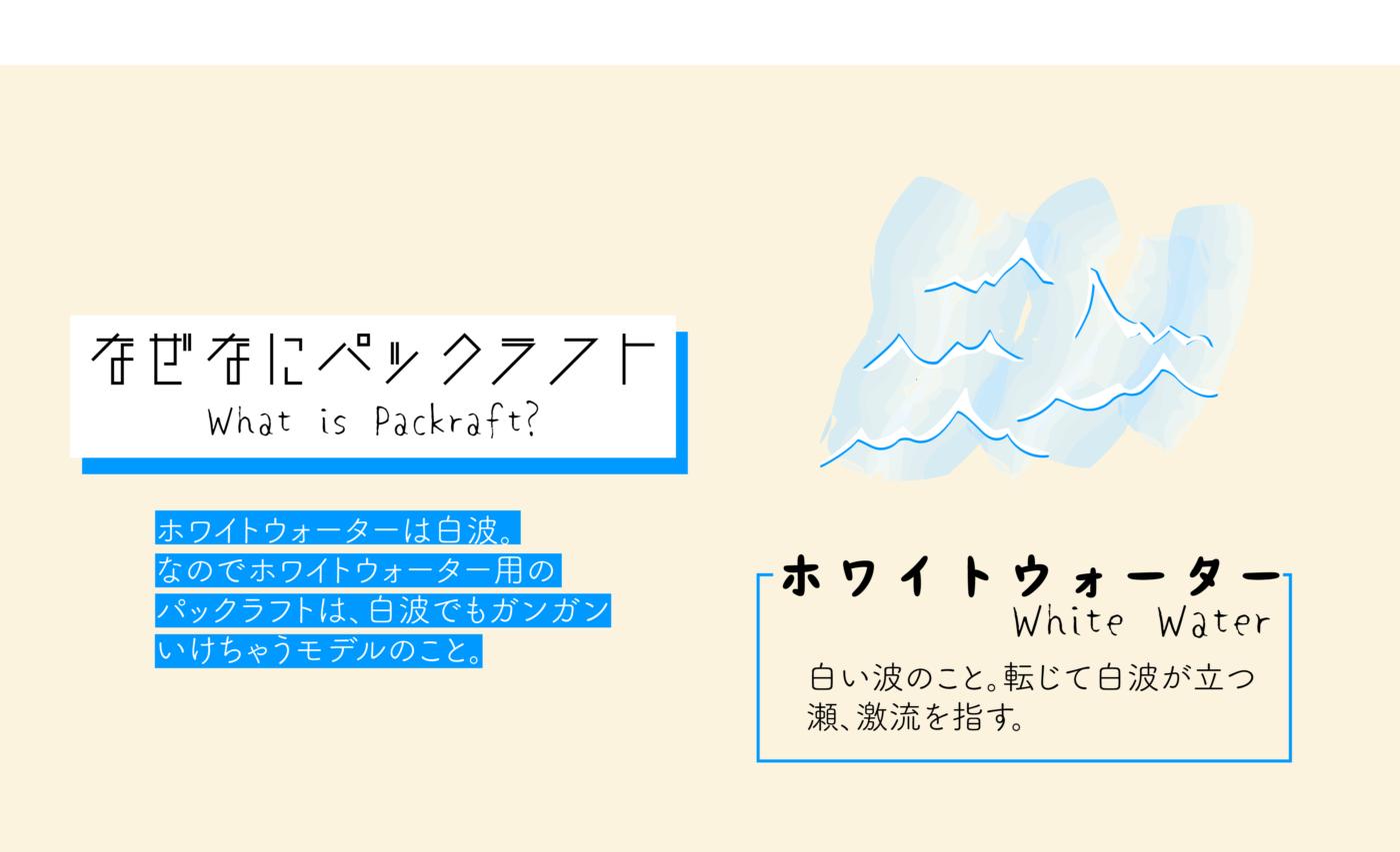 パックラフトの醍醐味のひとつとも言える、ホワイトウォーター。瀬とも言いますが、白波がすごく立っていることをホワイトウォーターといいます。